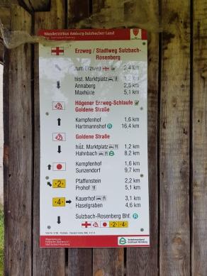 Wegweiser am westlichen Ortsende von Sulzbach-Rosenberg